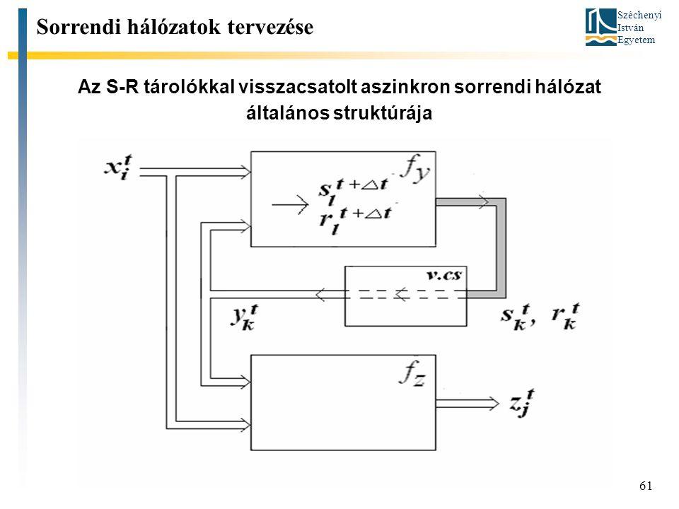 Széchenyi István Egyetem 61 Az S-R tárolókkal visszacsatolt aszinkron sorrendi hálózat általános struktúrája Sorrendi hálózatok tervezése