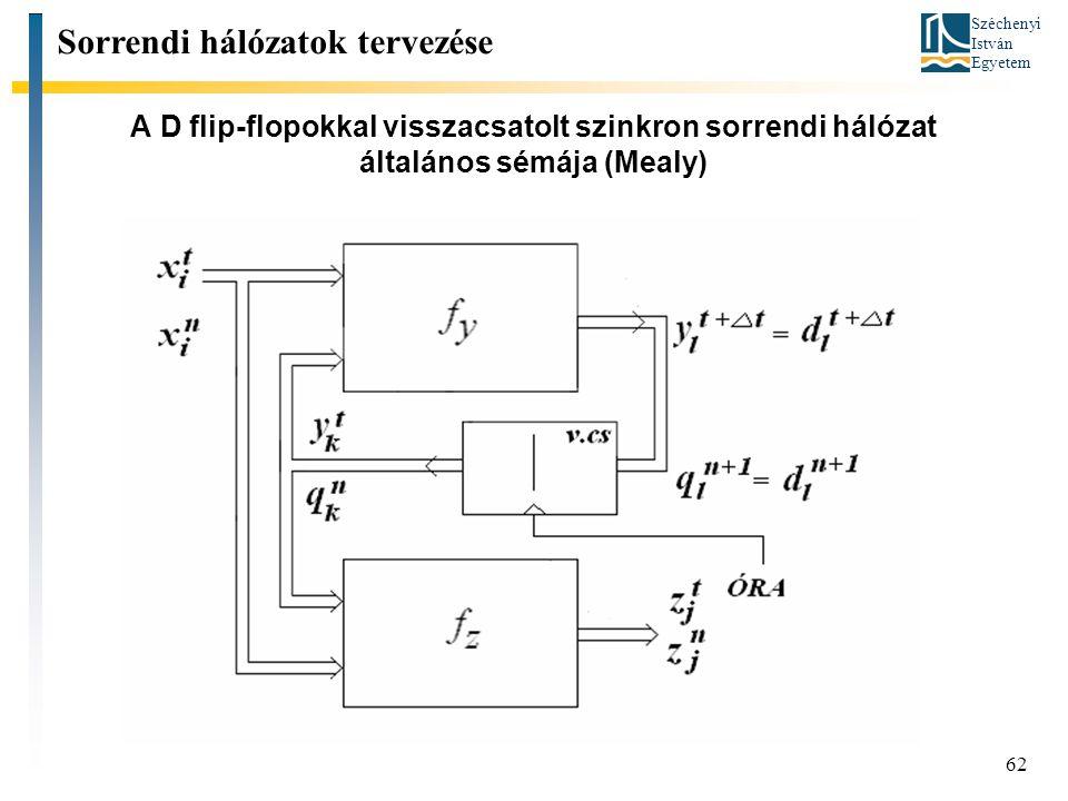 Széchenyi István Egyetem 62 A D flip-flopokkal visszacsatolt szinkron sorrendi hálózat általános sémája (Mealy) Sorrendi hálózatok tervezése