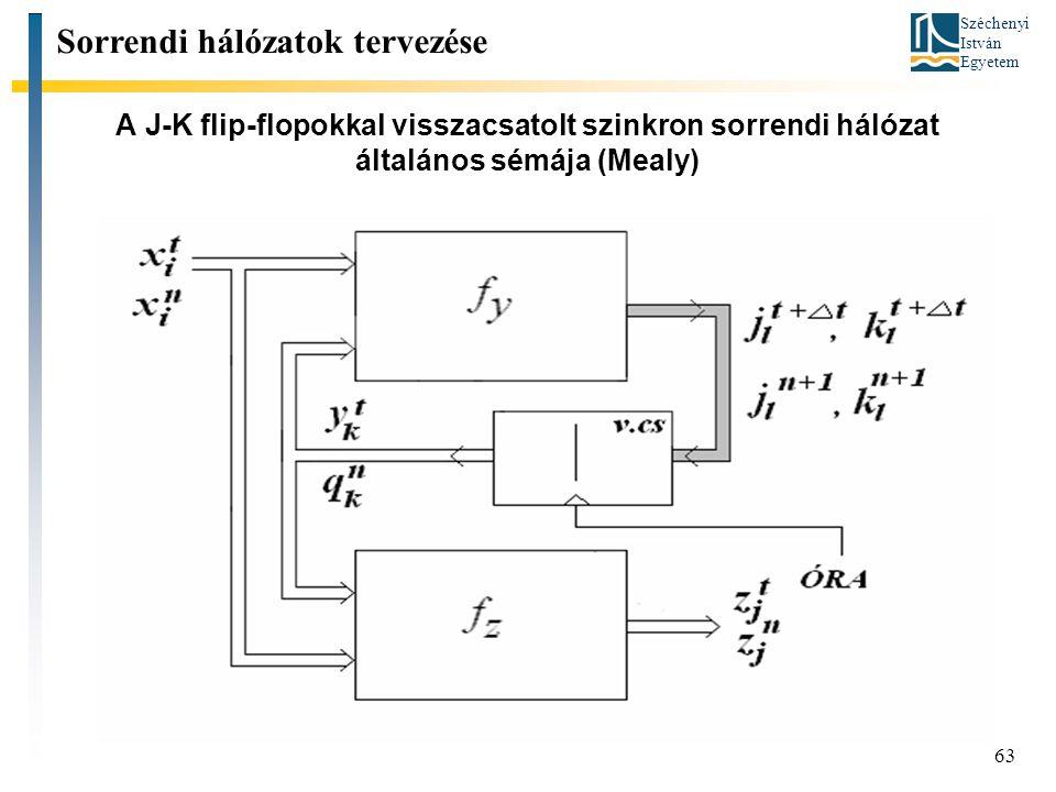 Széchenyi István Egyetem 63 A J-K flip-flopokkal visszacsatolt szinkron sorrendi hálózat általános sémája (Mealy) Sorrendi hálózatok tervezése