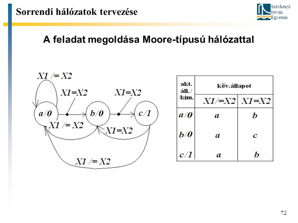 Széchenyi István Egyetem 72 A feladat megoldása Moore-típusú hálózattal Sorrendi hálózatok tervezése