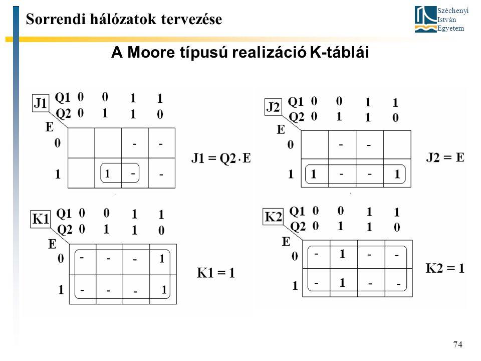 Széchenyi István Egyetem 74 A Moore típusú realizáció K-táblái Sorrendi hálózatok tervezése