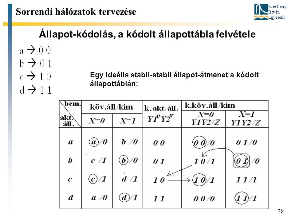 Széchenyi István Egyetem 79 Állapot-kódolás, a kódolt állapottábla felvétele Sorrendi hálózatok tervezése Egy ideális stabil-stabil állapot-átmenet a