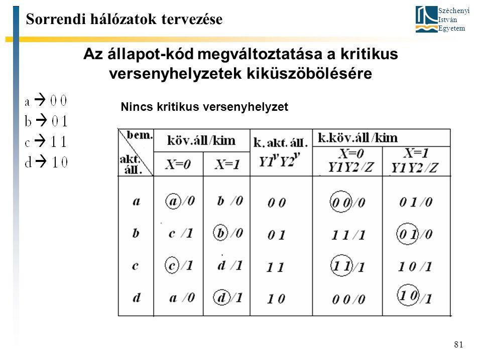 Széchenyi István Egyetem 81 Az állapot-kód megváltoztatása a kritikus versenyhelyzetek kiküszöbölésére Sorrendi hálózatok tervezése Nincs kritikus ver