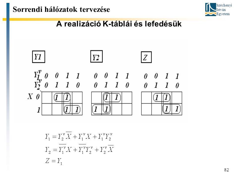 Széchenyi István Egyetem 82 A realizáció K-táblái és lefedésük Sorrendi hálózatok tervezése