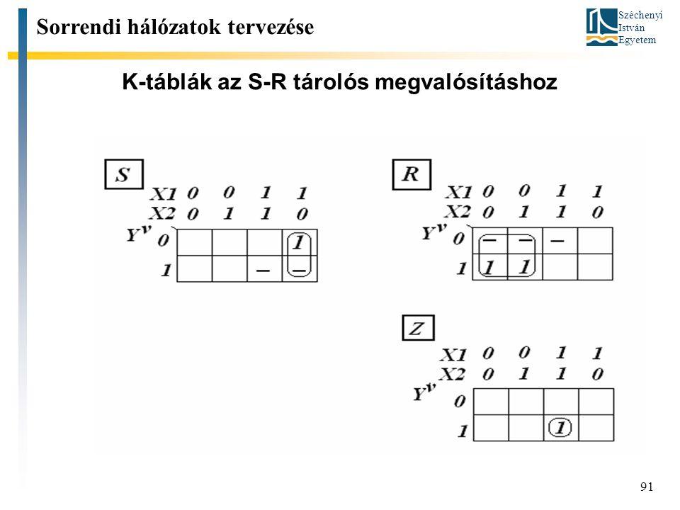 Széchenyi István Egyetem 91 K-táblák az S-R tárolós megvalósításhoz Sorrendi hálózatok tervezése