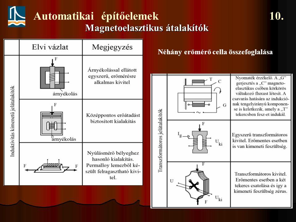 Automatikai építőelemek 10.Hall elemes átalakító 3.