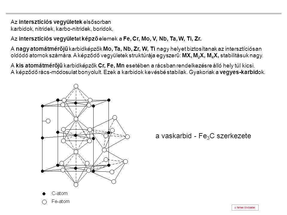 Az intersztíciós vegyületek elsősorban karbidok, nitridek, karbo-nitridek, boridok, Az intersztíciós vegyületet képző elemek a Fe, Cr, Mo, V, Nb, Ta,