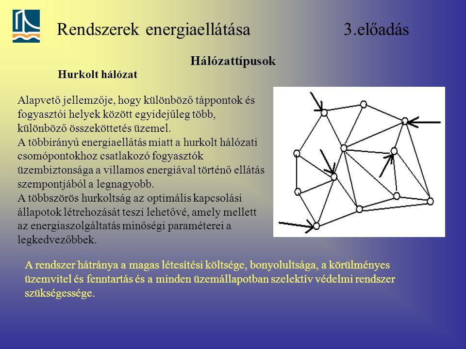 Rendszerek energiaellátása 3.előadás Hálózattípusok Hurkolt hálózat Alapvető jellemzője, hogy különböző táppontok és fogyasztói helyek között egyidejűleg több, különböző összeköttetés üzemel.