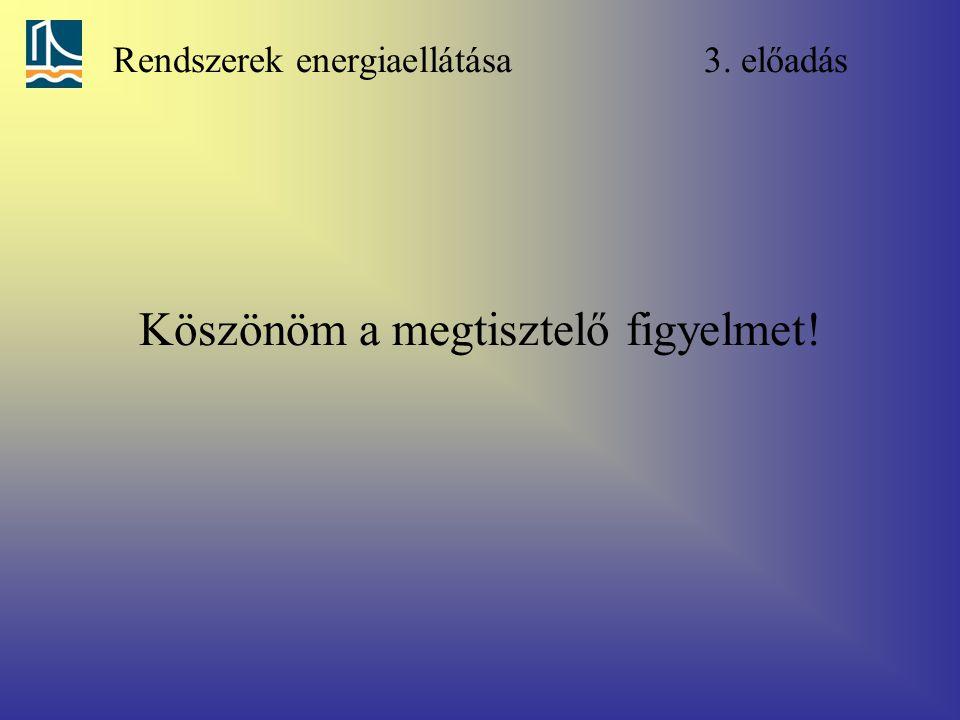 Rendszerek energiaellátása 3. előadás Köszönöm a megtisztelő figyelmet!