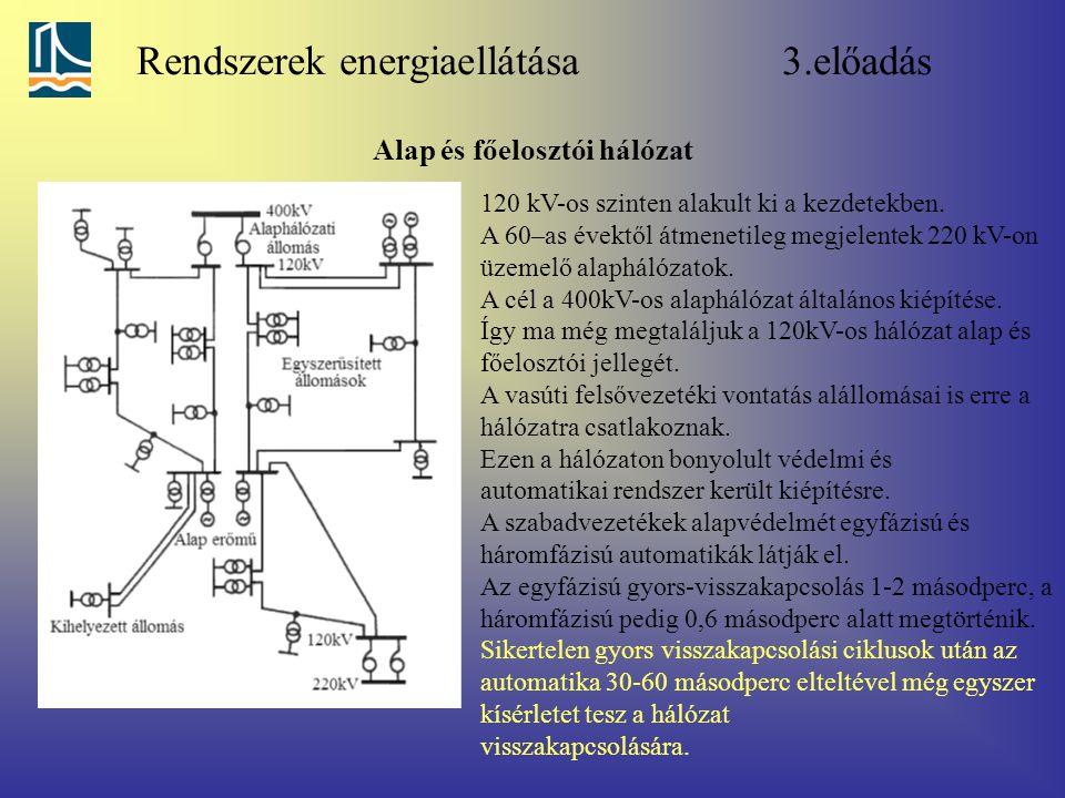 Rendszerek energiaellátása 3.előadás Alap és főelosztói hálózat 120 kV-os szinten alakult ki a kezdetekben. A 60–as évektől átmenetileg megjelentek 22