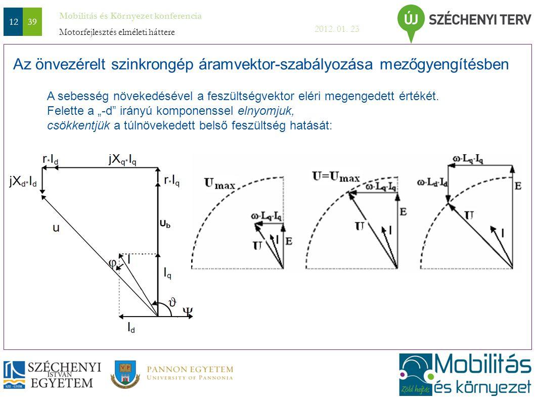 Mobilitás és Környezet konferencia 2012. 01. 23 1239 Az önvezérelt szinkrongép áramvektor-szabályozása mezőgyengítésben A sebesség növekedésével a fes