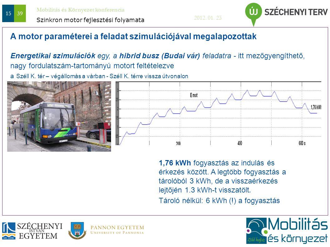 Mobilitás és Környezet konferencia 2012. 01. 23 1539 A motor paraméterei a feladat szimulációjával megalapozottak Energetikai szimulációk egy, a hibri