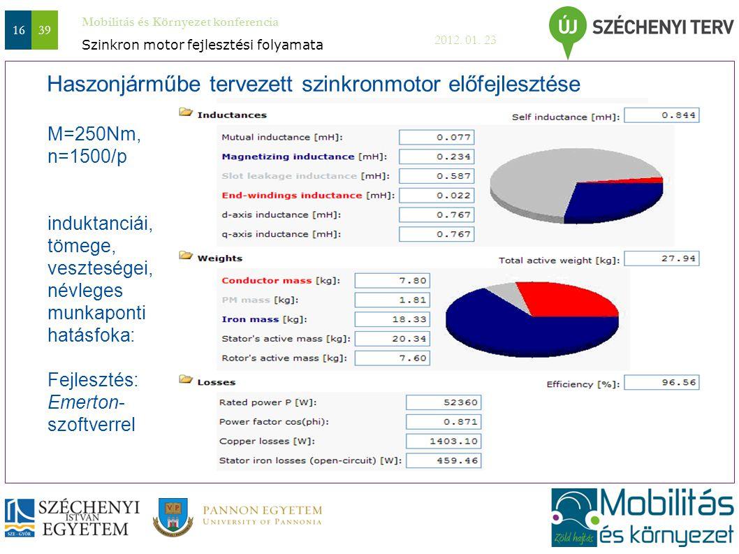 Mobilitás és Környezet konferencia 2012. 01. 23 1639 Haszonjárműbe tervezett szinkronmotor előfejlesztése M=250Nm, n=1500/p induktanciái, tömege, vesz