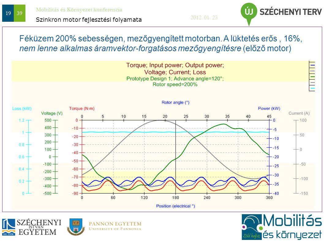 Mobilitás és Környezet konferencia 2012. 01. 23 1939 Féküzem 200% sebességen, mezőgyengített motorban. A lüktetés erős, 16%, nem lenne alkalmas áramve