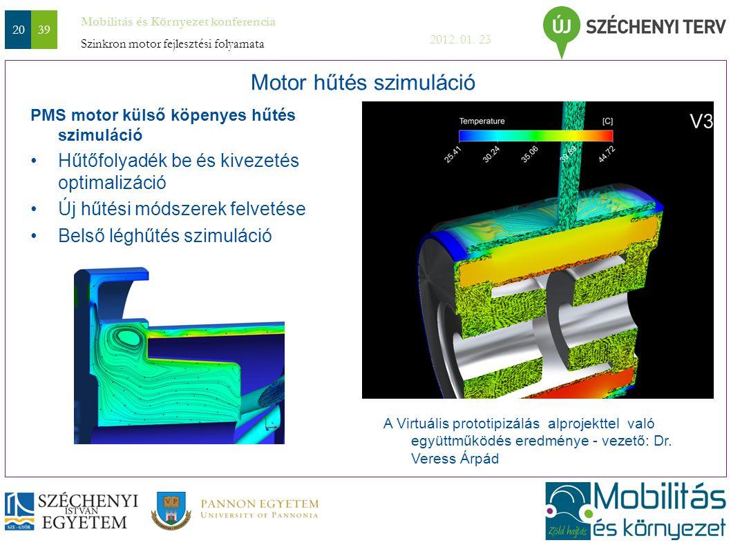 Mobilitás és Környezet konferencia 2012. 01. 23 2039 Motor hűtés szimuláció Szinkron motor fejlesztési folyamata PMS motor külső köpenyes hűtés szimul