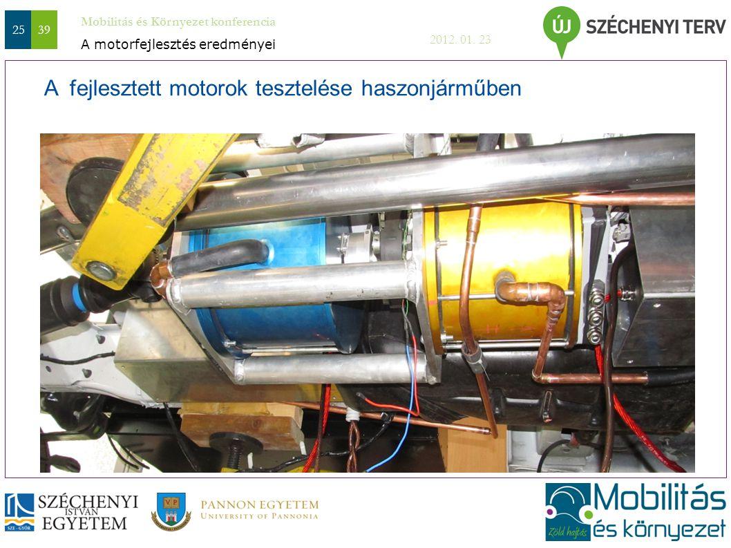 Mobilitás és Környezet konferencia 2012. 01. 23 2539 A fejlesztett motorok tesztelése haszonjárműben A motorfejlesztés eredményei