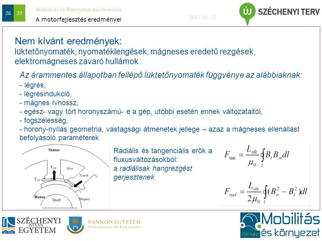 Mobilitás és Környezet konferencia 2012. 01. 23 2639 Nem kívánt eredmények: lüktetőnyomaték, nyomatéklengések, mágneses eredetű rezgések, elektromágne