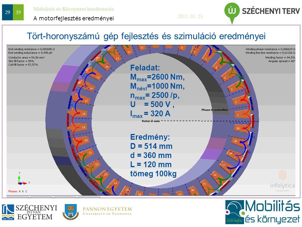 Mobilitás és Környezet konferencia 2012. 01. 23 2939 Tört-horonyszámú gép fejlesztés és szimuláció eredményei Feladat: M max =2600 Nm, M névl =1000 Nm
