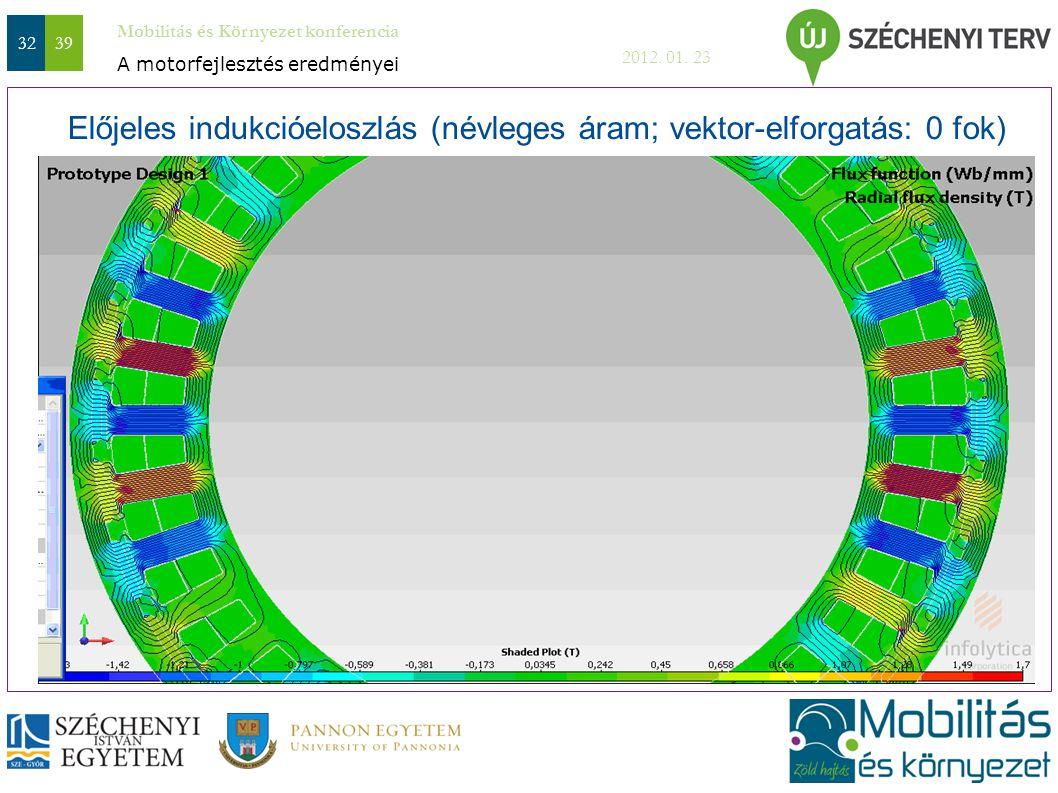 Mobilitás és Környezet konferencia 2012. 01. 23 3239 Előjeles indukcióeloszlás (névleges áram; vektor-elforgatás: 0 fok) A motorfejlesztés eredményei