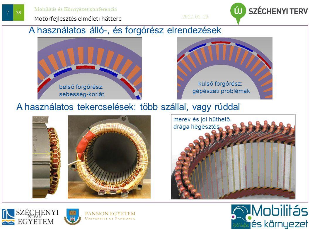 Mobilitás és Környezet konferencia 2012. 01. 23 739 A használatos álló-, és forgórész elrendezések Motorfejlesztés elméleti háttere A használatos teke