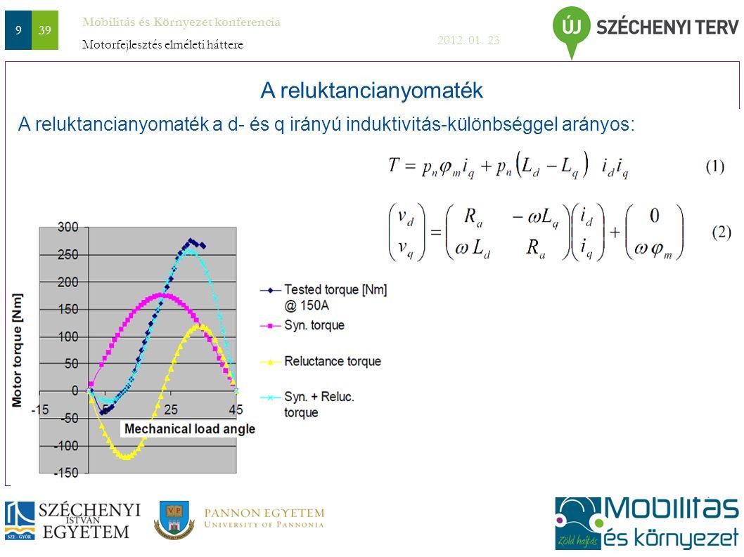 Mobilitás és Környezet konferencia 2012. 01. 23 939 A reluktancianyomaték A reluktancianyomaték a d- és q irányú induktivitás-különbséggel arányos: Mo