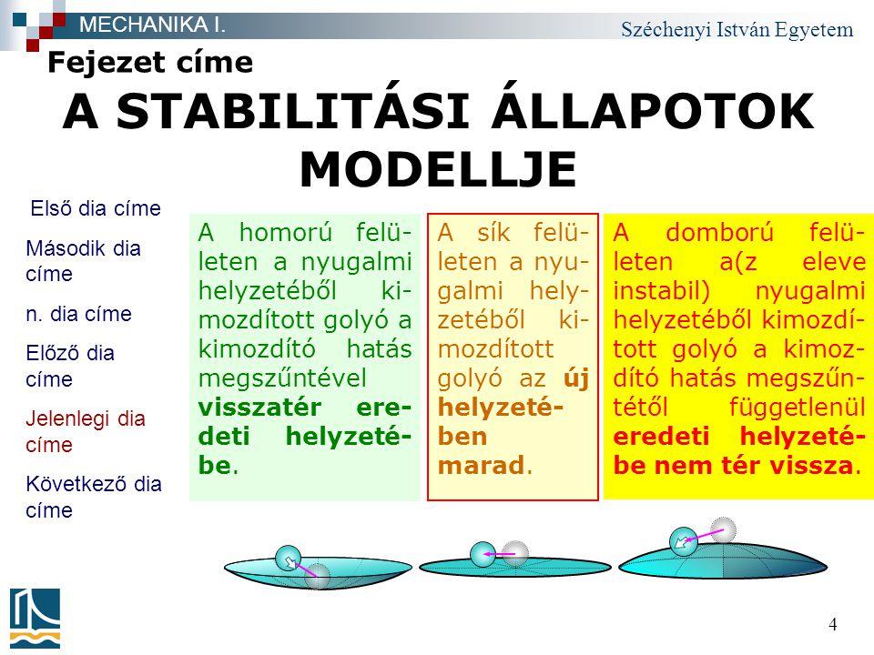 Széchenyi István Egyetem 45 SZERKEZETEK STABILITÁSVIZSGÁLATA Fejezet címe MECHANIKA I.