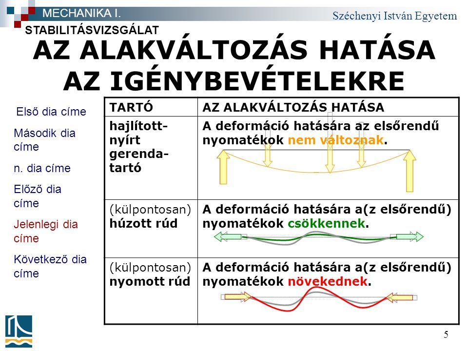 Széchenyi István Egyetem 6 KÖZPONTOSAN NYOMOTT RÚD SÍKBELI KIHAJLÁSA STABILITÁSVIZSGÁLAT MECHANIKA I.
