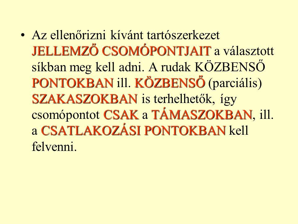 ELEMEK: A MEGTÁMASZTÁSOK DEFINIÁLÁSA III.