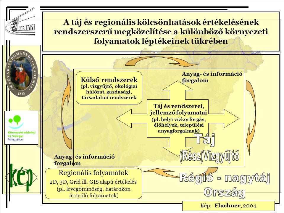 A táj és regionális kölcsönhatások értékelésének rendszerszerű megközelítése a különböző környezeti folyamatok léptékeinek tükrében Táj és rendszerei,