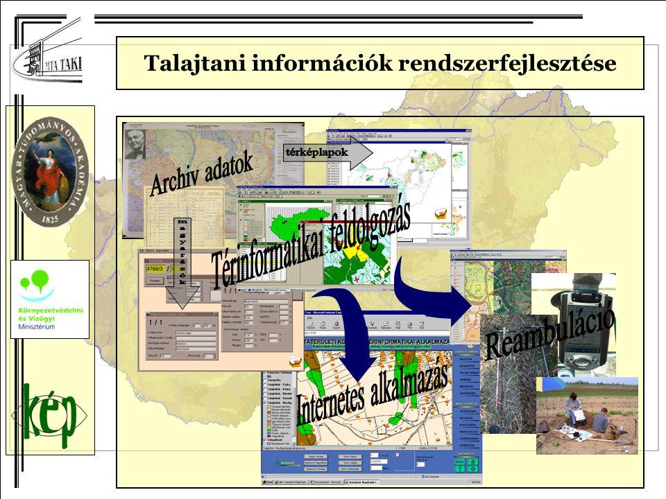 Talajtani információk rendszerfejlesztése