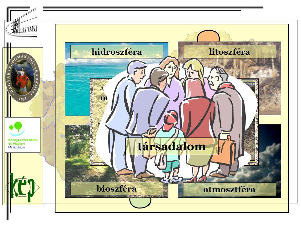 hidroszféra bioszféra litoszféra atmosztféra A talaj a földkéreg legkülső multifunkcionális része, mely különböző tulajdonságokkal, tulajdonság-együtt