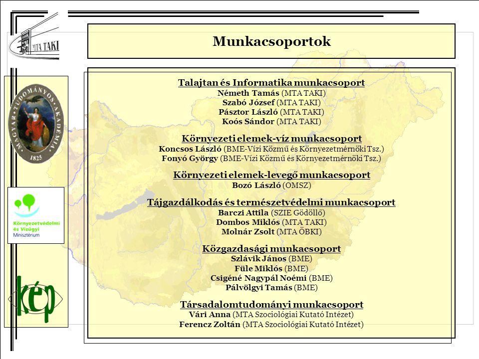 Talajtan és Informatika munkacsoport Németh Tamás (MTA TAKI) Szabó József (MTA TAKI) Pásztor László (MTA TAKI) Koós Sándor (MTA TAKI) Környezeti eleme