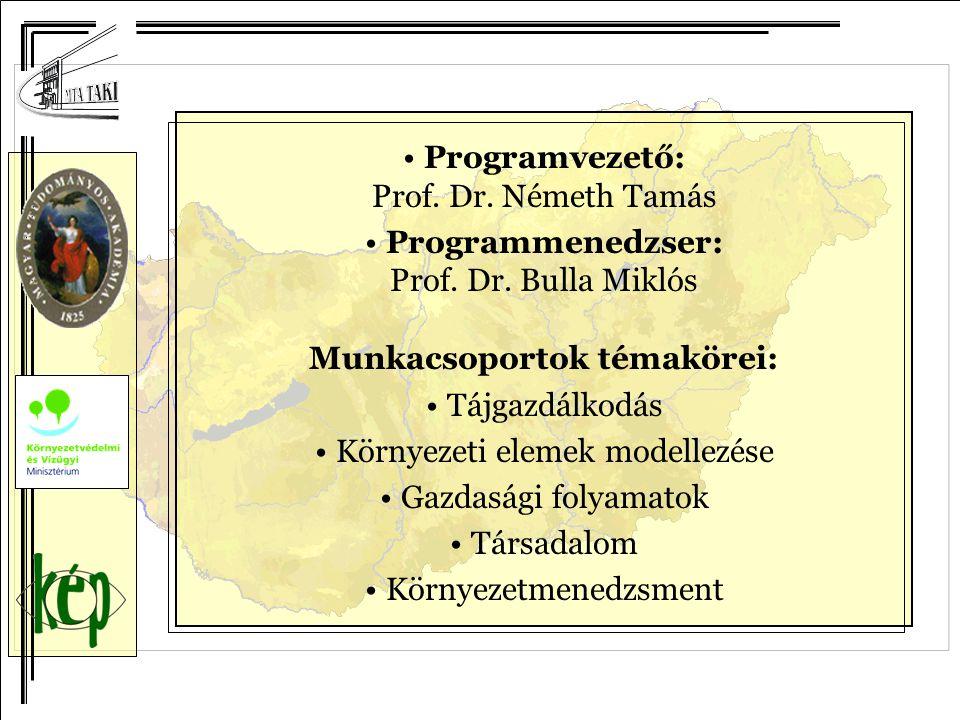 Programvezető: Prof. Dr. Németh Tamás Programmenedzser: Prof. Dr. Bulla Miklós Munkacsoportok témakörei: Tájgazdálkodás Környezeti elemek modellezése