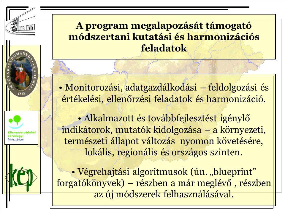 Mintaterületek–Hevesi sík és Tisza-tó: AIR, ÉTT monitoring harmonizáció, komplex társadalmi-gazdasági felmérés, GPI és ISEW (alternatív GDP mutatók)