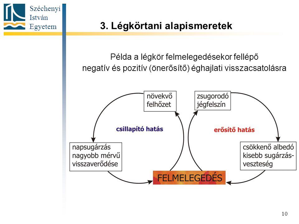 Széchenyi István Egyetem 10 Példa a légkör felmelegedésekor fellépő negatív és pozitív (önerősítő) éghajlati visszacsatolásra 3.