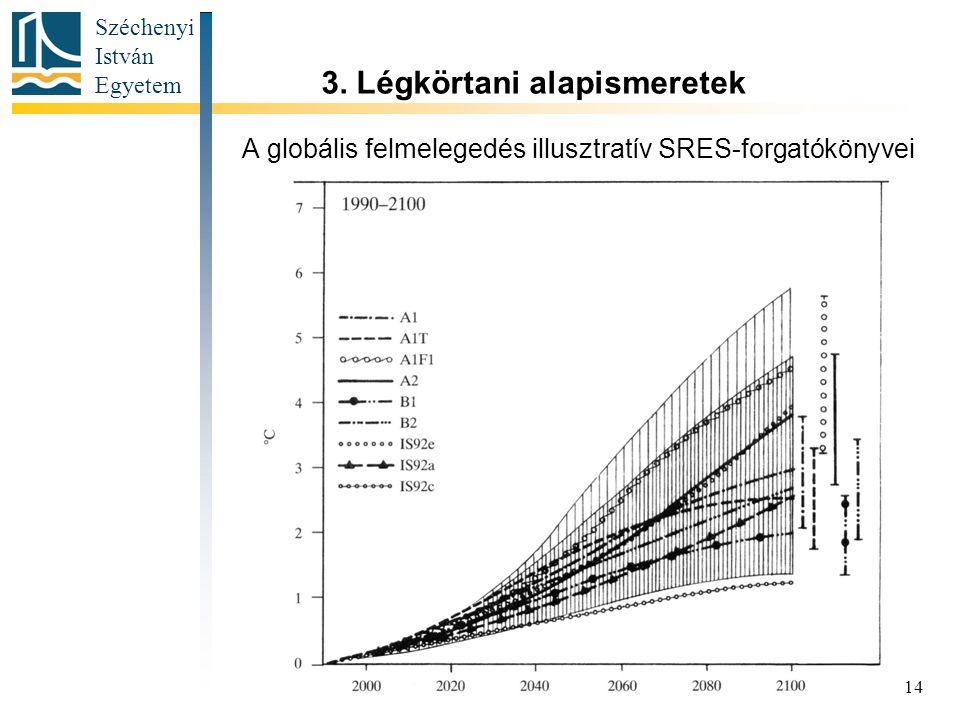 Széchenyi István Egyetem 14 A globális felmelegedés illusztratív SRES-forgatókönyvei 3.