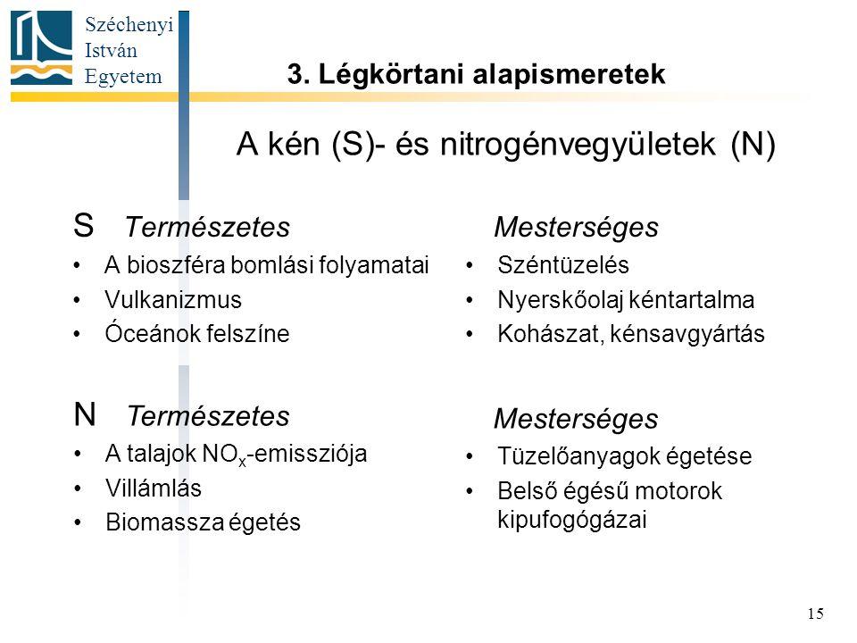 Széchenyi István Egyetem 15 A kén (S)- és nitrogénvegyületek (N) 3.