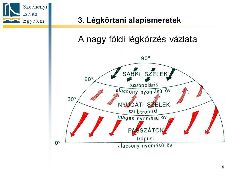 Széchenyi István Egyetem 8 A nagy földi légkörzés vázlata 3. Légkörtani alapismeretek