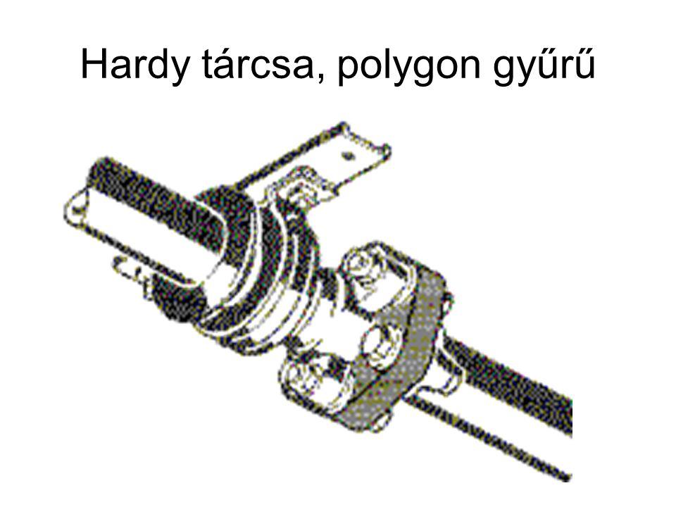 Hardy tárcsa, polygon gyűrű