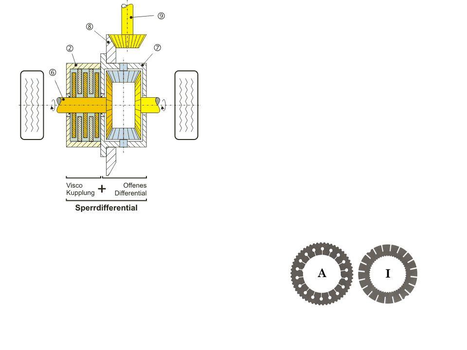 Kardántengelyek Egymástól távoli géptengelyek tengelykapcsolója (az autóban pl.