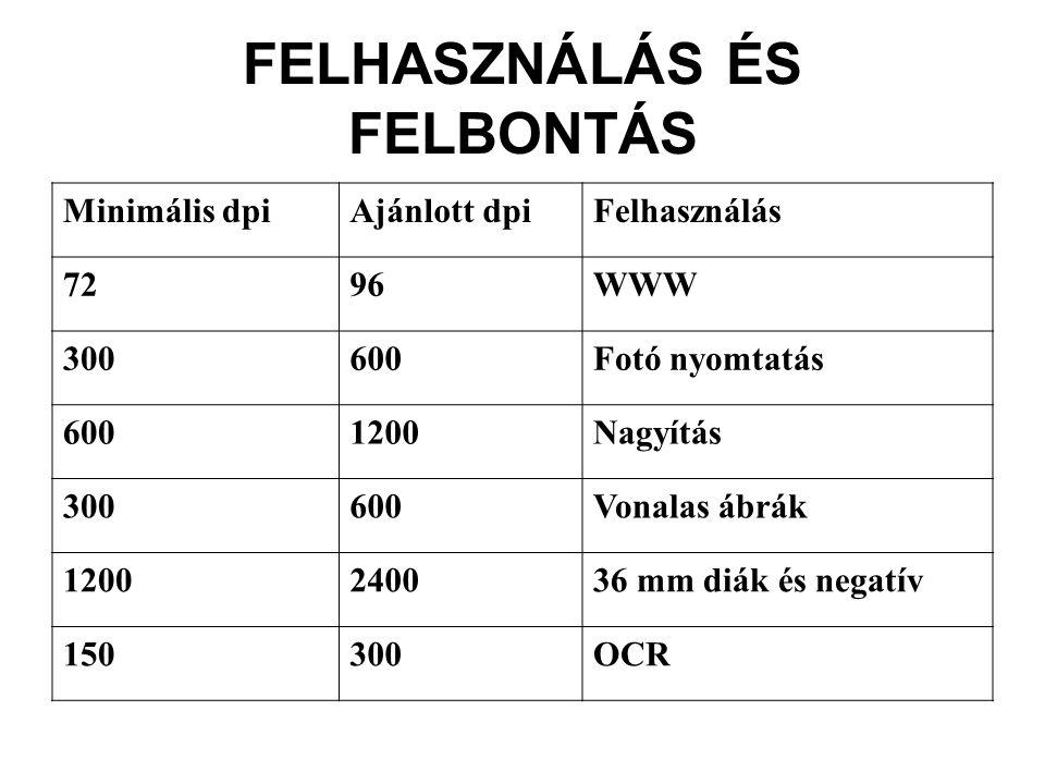 FELHASZNÁLÁS ÉS FELBONTÁS Minimális dpiAjánlott dpiFelhasználás 7296WWW 300600Fotó nyomtatás 6001200Nagyítás 300600Vonalas ábrák 1200240036 mm diák és negatív 150300OCR