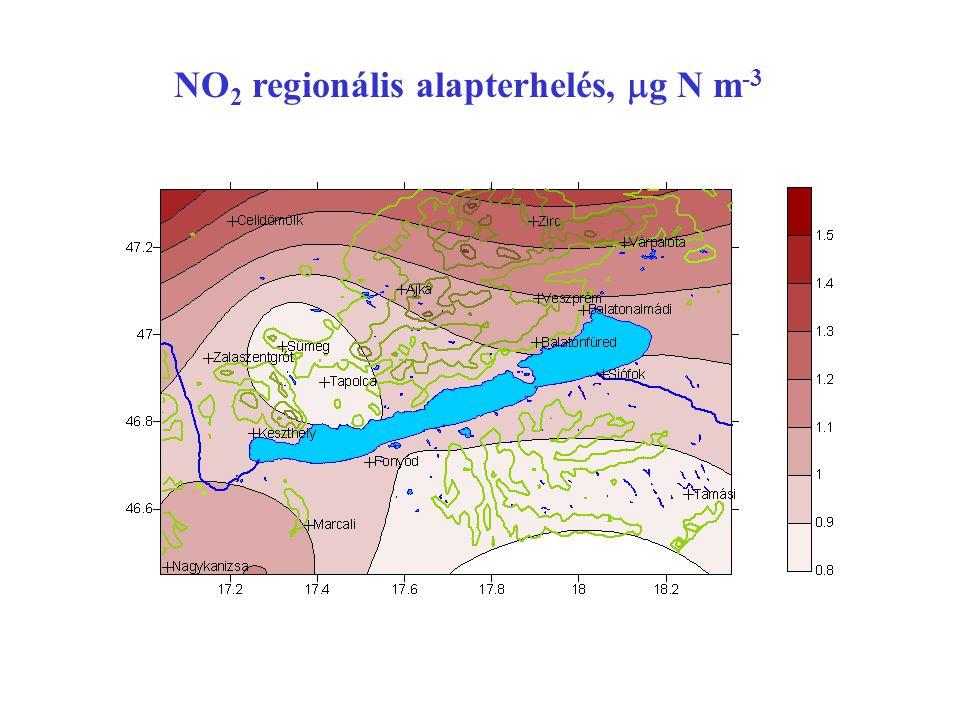 NO 2 regionális alapterhelés,  g N m -3