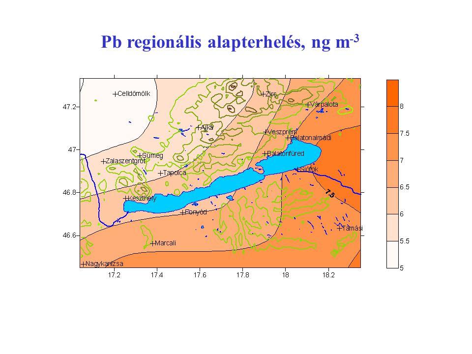 Pb regionális alapterhelés, ng m -3