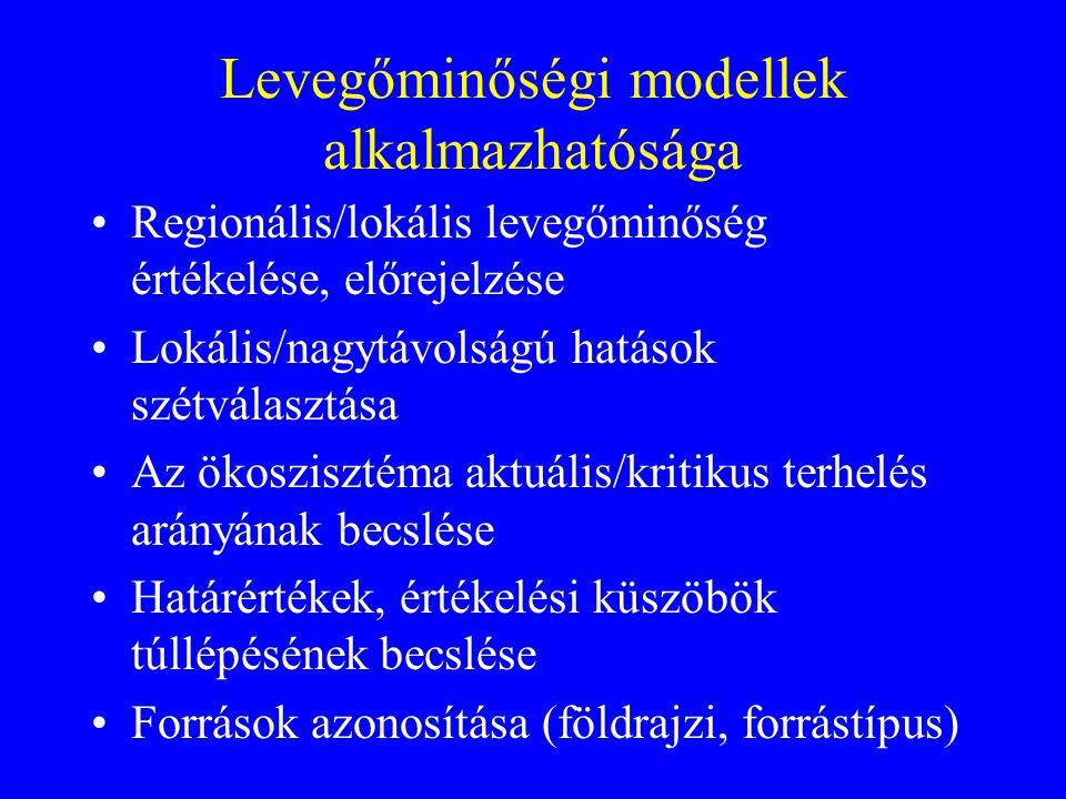Levegőminőségi modellek alkalmazhatósága Regionális/lokális levegőminőség értékelése, előrejelzése Lokális/nagytávolságú hatások szétválasztása Az ökoszisztéma aktuális/kritikus terhelés arányának becslése Határértékek, értékelési küszöbök túllépésének becslése Források azonosítása (földrajzi, forrástípus)
