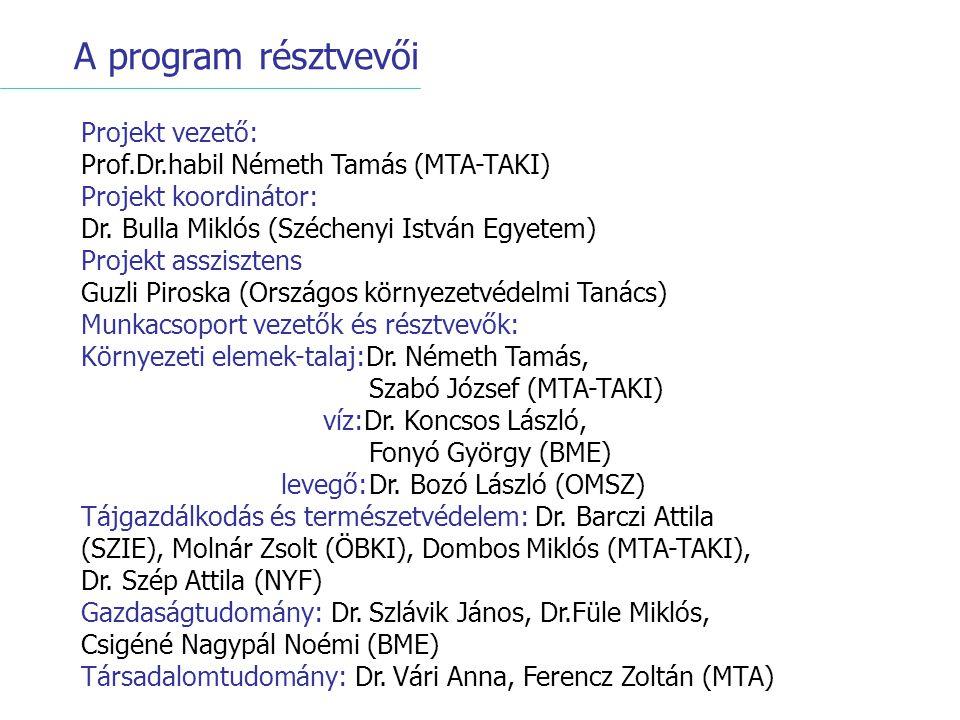 A program résztvevői Projekt vezető: Prof.Dr.habil Németh Tamás (MTA-TAKI) Projekt koordinátor: Dr. Bulla Miklós (Széchenyi István Egyetem) Projekt as