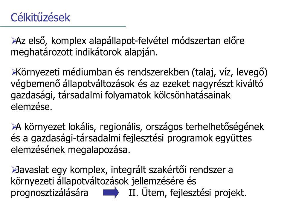 Célkitűzések  Az első, komplex alapállapot-felvétel módszertan előre meghatározott indikátorok alapján.  Környezeti médiumban és rendszerekben (tala