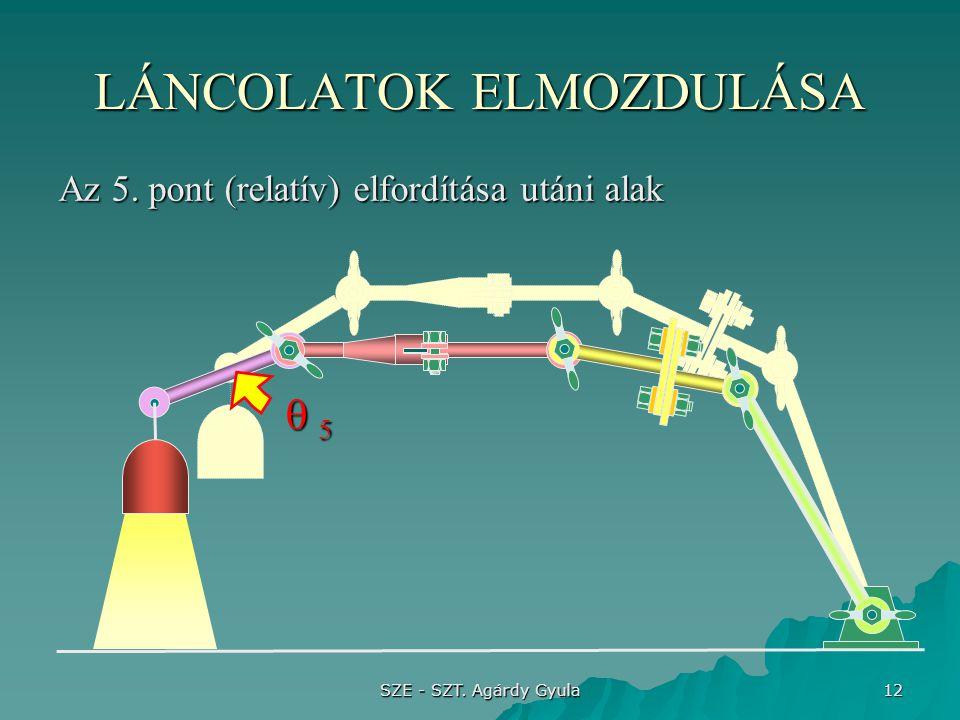 SZE - SZT. Agárdy Gyula 12 Az 5. pont (relatív) elfordítása utáni alak LÁNCOLATOK ELMOZDULÁSA  5 5 5 5