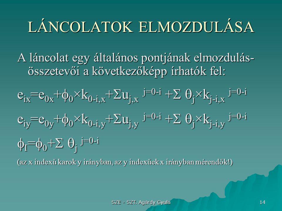 SZE - SZT. Agárdy Gyula 14 LÁNCOLATOK ELMOZDULÁSA A láncolat egy általános pontjának elmozdulás- összetevői a következőképp írhatók fel: e ix =e 0x +