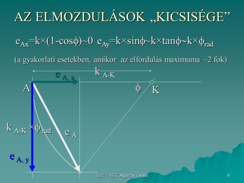 """SZE - SZT. Agárdy Gyula 4 AZ ELMOZDULÁSOK """"KICSISÉGE"""" A e Ax =k×(1-cos  )~0 e Ay =k×sin  ~k×tan  k×  rad e A, x  e A, y e A k A-K ×  rad k A-K"""
