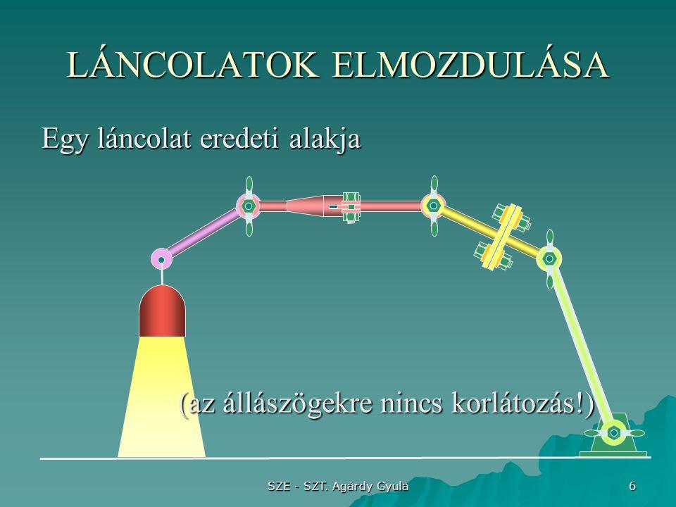 SZE - SZT. Agárdy Gyula 6 Egy láncolat eredeti alakja LÁNCOLATOK ELMOZDULÁSA (az állászögekre nincs korlátozás!)